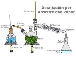 arrastre_vapor